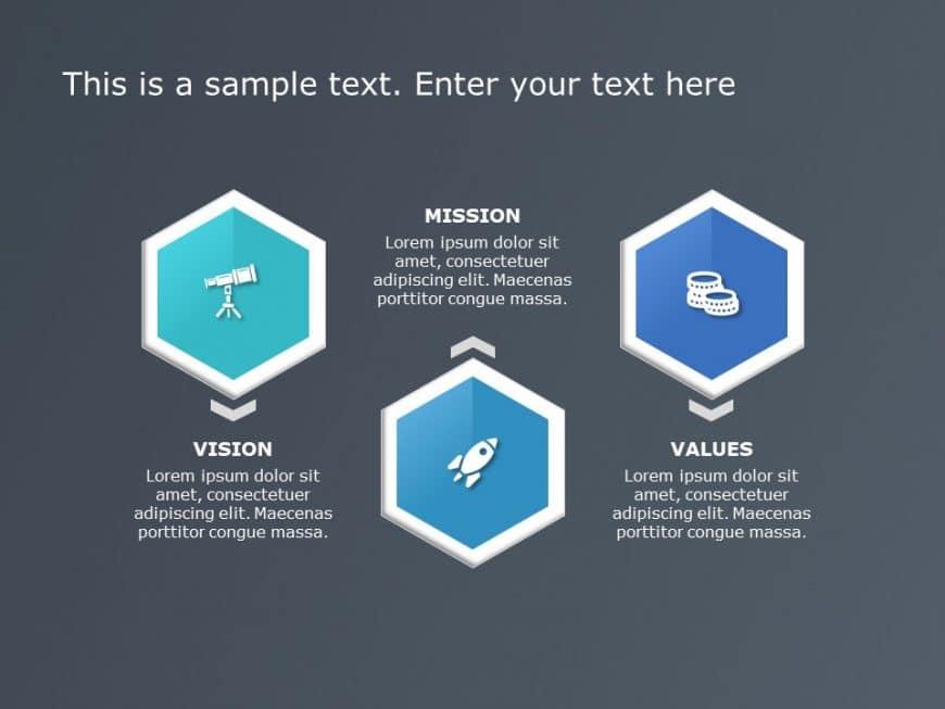 Hexagon Core Competencies PowerPoint Template