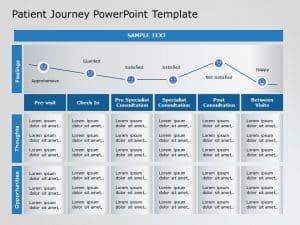 Patient Journey PowerPoint Template 7