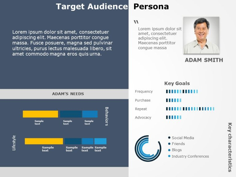 Target Audience Behaviour PowerPoint Template 3