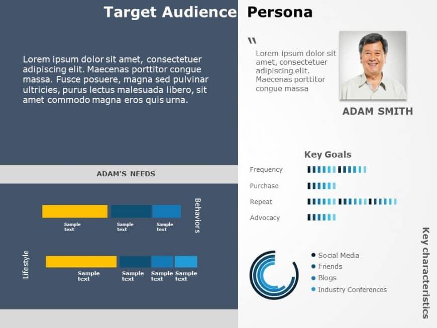 Target Audience Behaviour PowerPoint Template 3