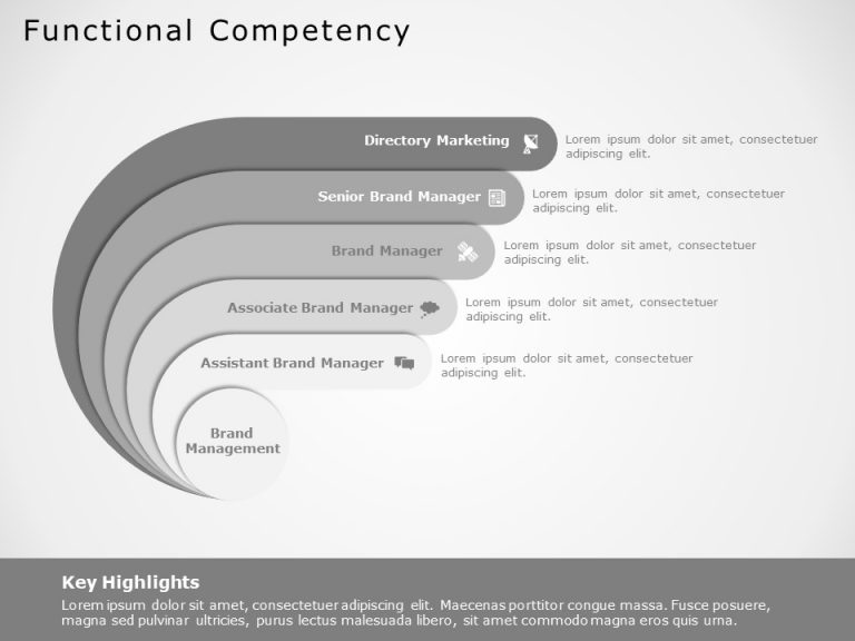 Functional Expertise PowerPoint Template 1