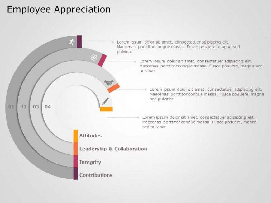 Employee Competencies Template 1