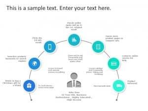 Circular Customer Journey PowerPoint Template