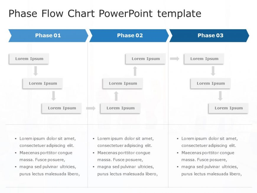 Phase Flow Chart PowerPoint