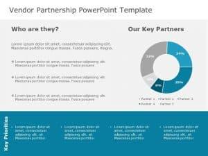 Business Partner Executive Summary Template