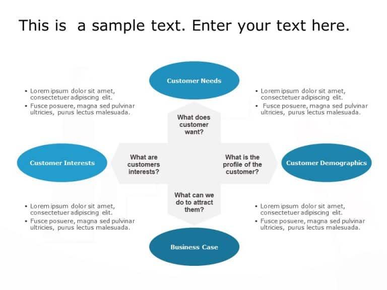 Target Customer Details PowerPoint