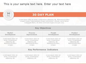 30 60 90 day plan marketing managers