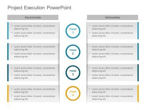 Project Execution Powerpoint Template