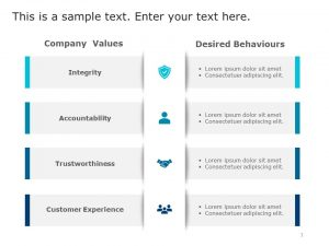 Company Values & Behavior Mapping Powerpoint Template