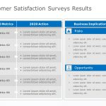 Customer Relationship Management Deck