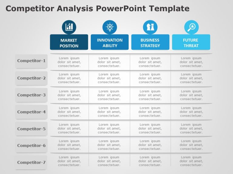 Competitor Analysis Powerpoint Template 3