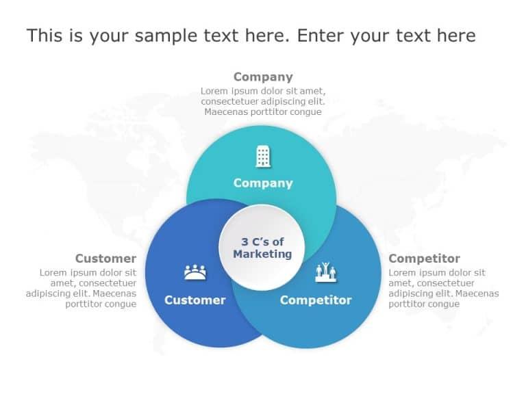 Marketing Strategy Venn Diagram