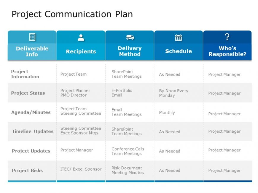 Project Communication Plan Schedule