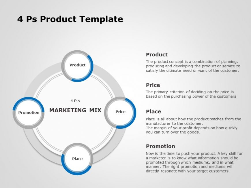 4Ps Marketing PowerPoint Template 2