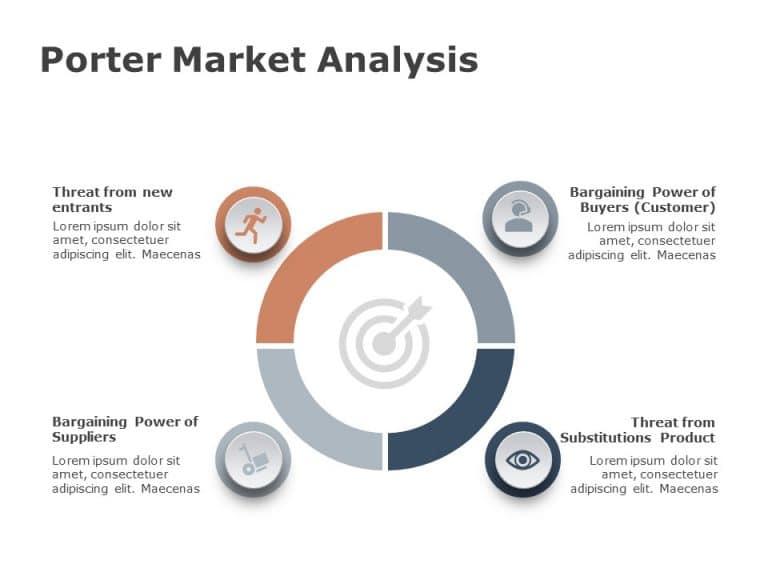 Porter Market Analysis PowerPoint Template 3