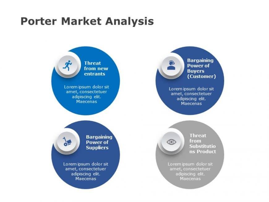 Porter Market Analysis PowerPoint Template 4