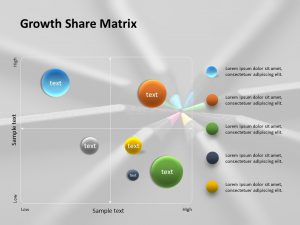 Growth Share Matrix PowerPoint Template 1