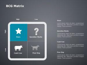 BCG Matrix PowerPoint Template 1