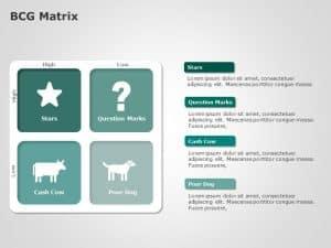 BCG Matrix PowerPoint Template 2