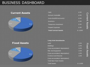 Asset Financial Analysis PowerPoint Template 1