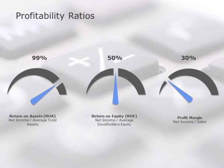 Profitability ratios powerpoint template