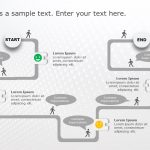 Customer Journey PowerPoint Template 2