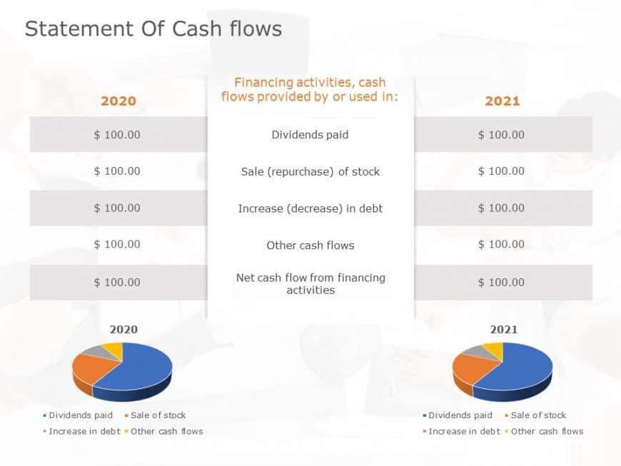 Cash flow statement powerpoint template 5