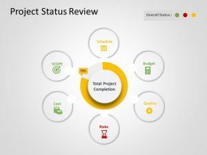 Project Dashboard PowerPoint 2