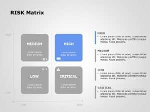 Risk assessment PowerPoint Template 2