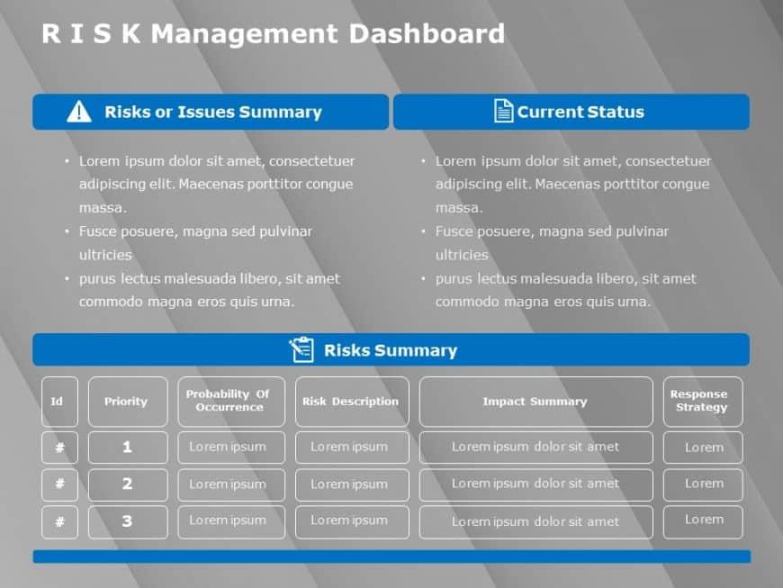Risk Management dashboard powerpoint template