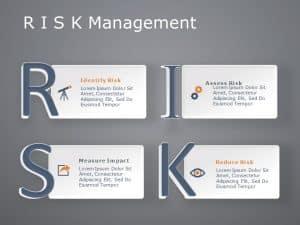 Risk assessment PowerPoint Template 3