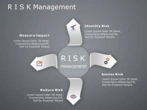 Risk assessment PowerPoint Template 4