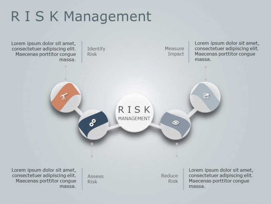 Risk assessment PowerPoint Template 5
