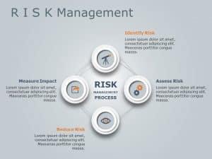 Risk assessment PowerPoint Template 8