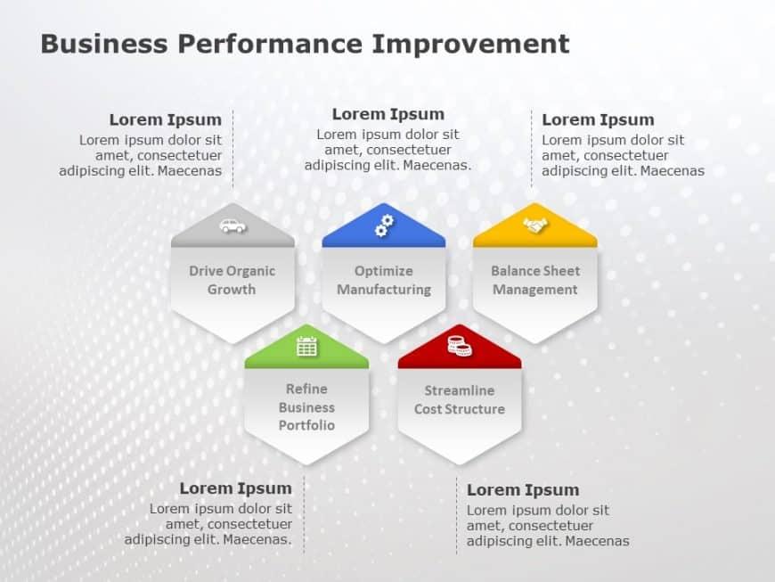 Business Performance Improvement PowerPoint Template 1