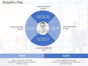 Empathy Map PowerPoint 3