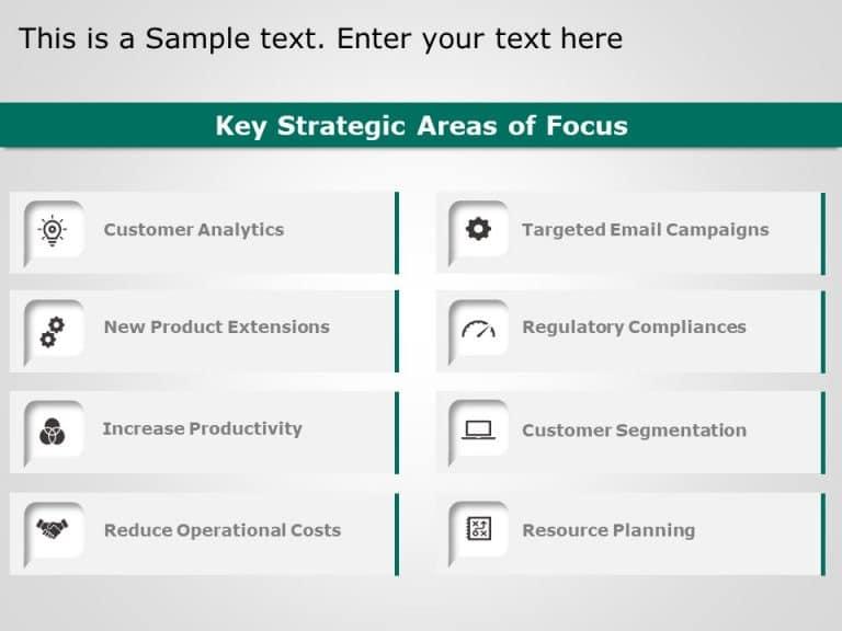 Marketing Strategic Initiatives