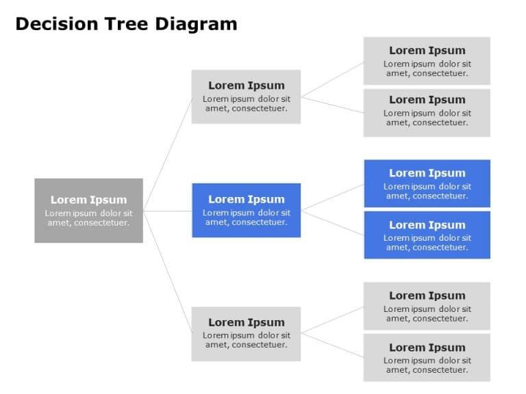 Decision Tree PowerPoint Diagram