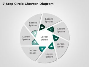 7 Step Ecosystem PowerPoint Template
