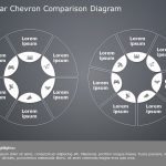 2 Circular Chevron Comparison Diagram