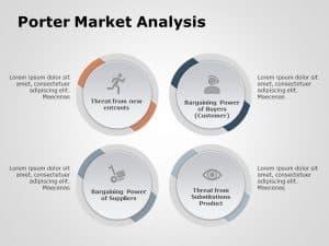 Porter Market Analysis PowerPoint Template 2
