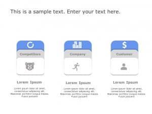 3Cs Marketing PowerPoint Template 2