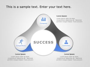 3Cs Marketing PowerPoint Template 3