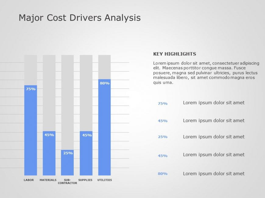 Bar Graph Cost Drivers Powerpoint Template 1