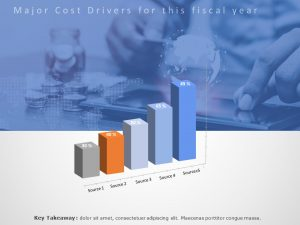 3D Bar Graph Cost Drivers Powerpoint Template