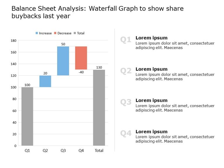 Share buyback Waterfall PowerPoint Graph