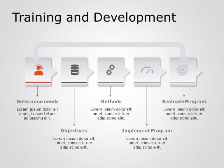 Training & Development PowerPoint Template 4