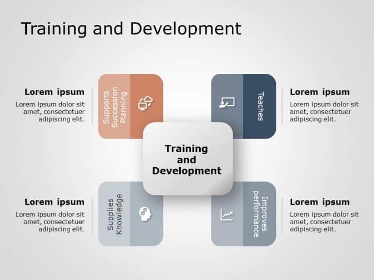 Training & Development PowerPoint Template 5