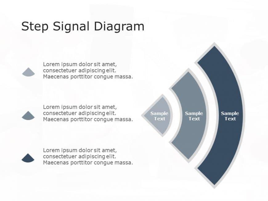 3 Step Signal Diagram