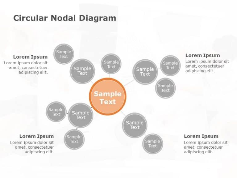 8 Circular Nodal Diagram